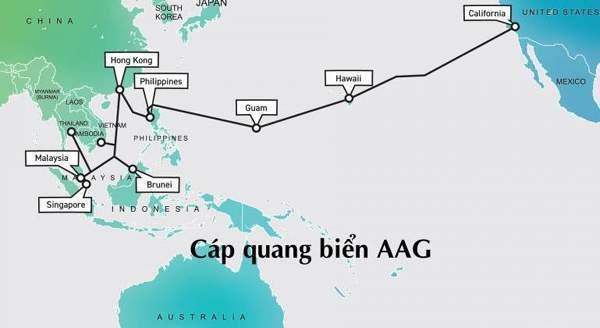 Cáp quang biển AAG
