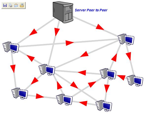Mạng P2P không cấu trúc