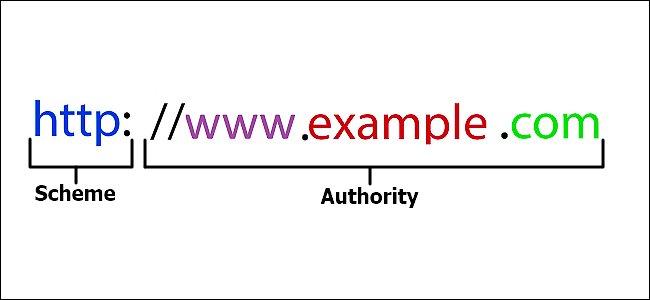Thành phần của Authority